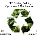 leed-recycle